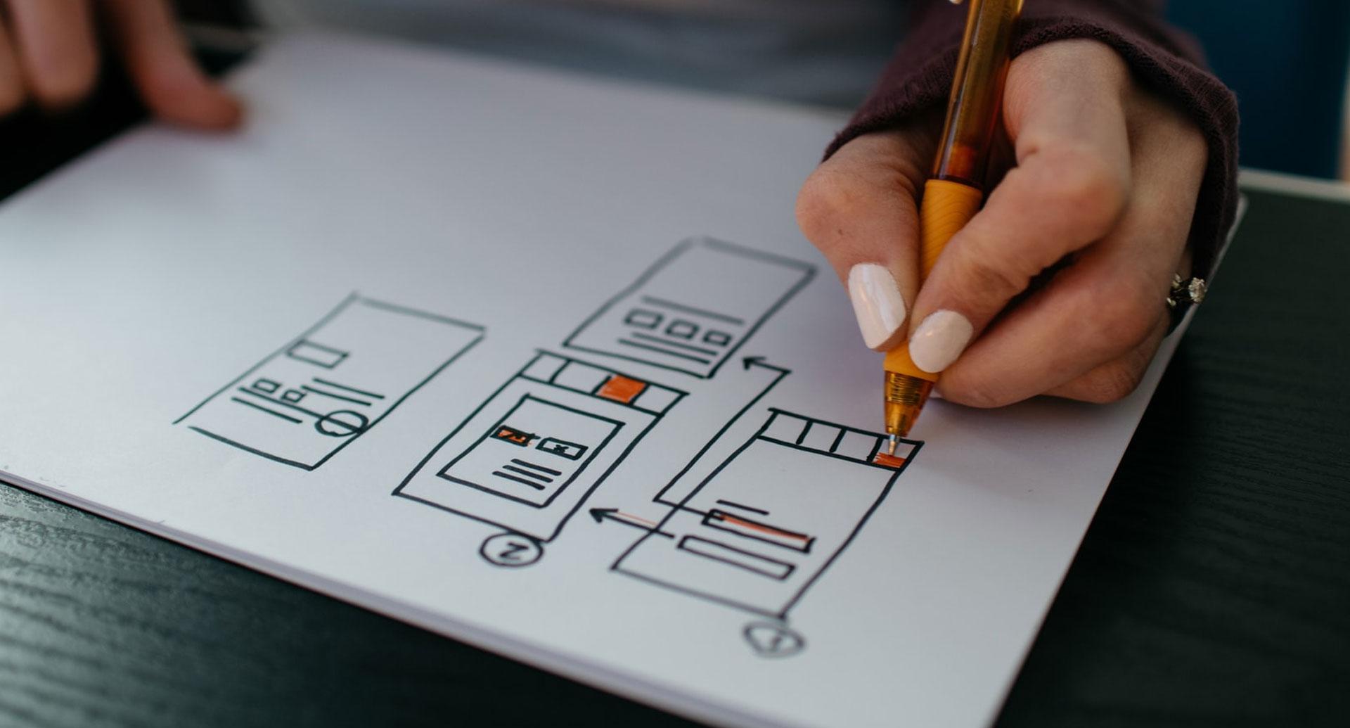 Was sind Webdesign Trends? Und wie kommt ein Trend zustande?